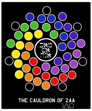 The Cauldron of Zaa (2013) - Based on the 27th Aethyr