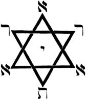 ARARITA arranged on the Hexagram