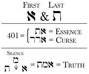 Liber B vel Magi gematria