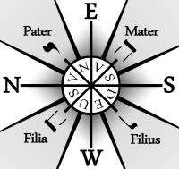 Star Sapphire Tetragrammaton