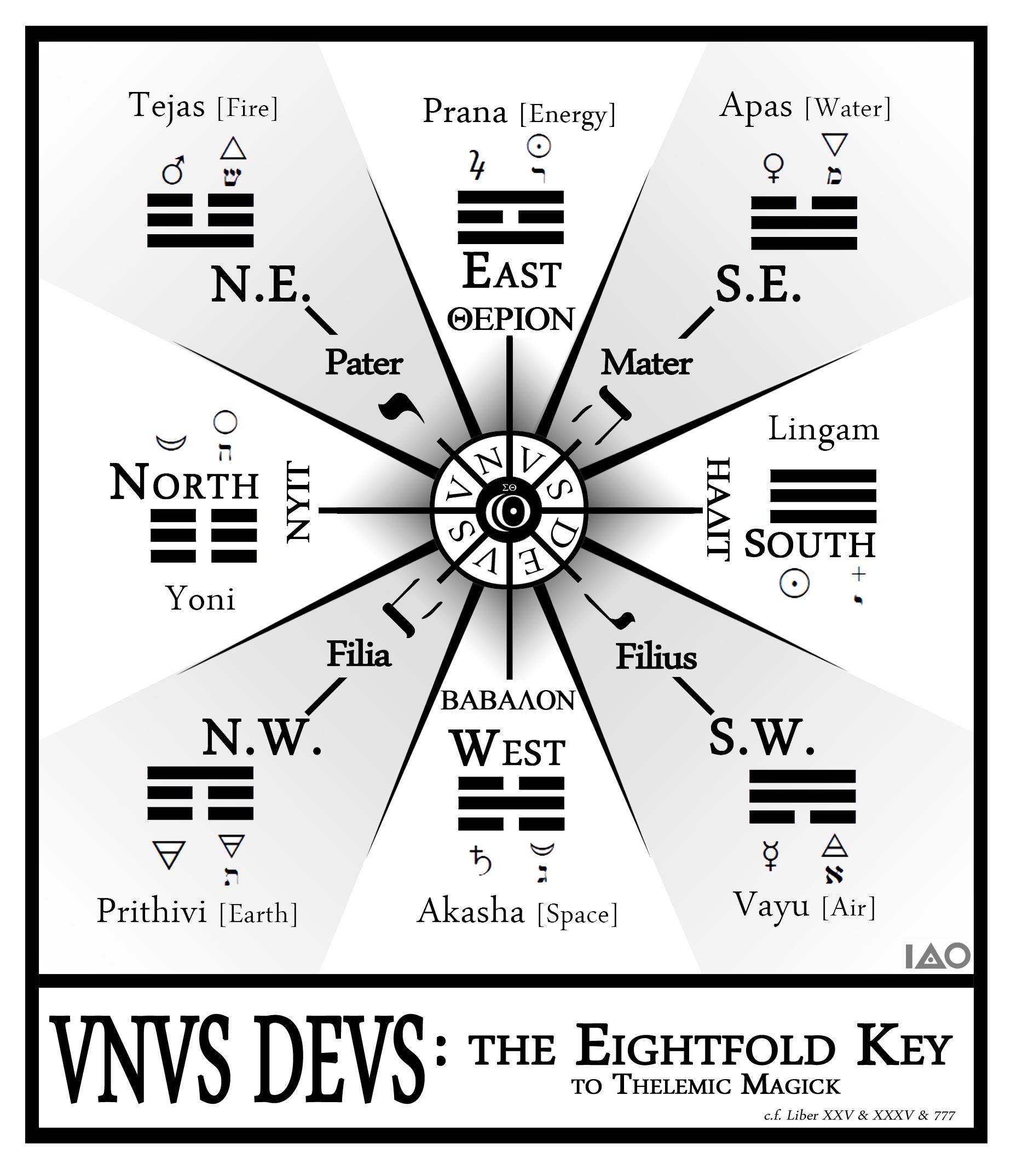 Unus deus the eightfold key to thelemic magick iao131 unus deus the eightfold key to thelemic magick do what biocorpaavc